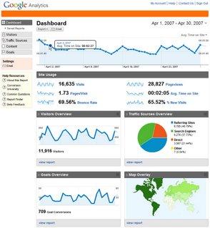 ah_dashboard.jpg