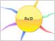 オンラインでマインドマップ——無料Webアプリ6選