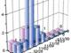 グラフ、カレンダー、ガントチャート——働き方で切り替えるToDoソフト