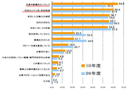 mt_graph1.jpg