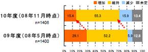mt_graph4.jpg