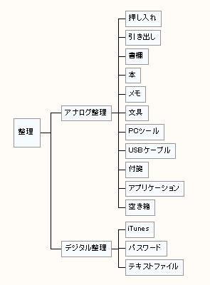 ks_mokuhyoub3.jpg
