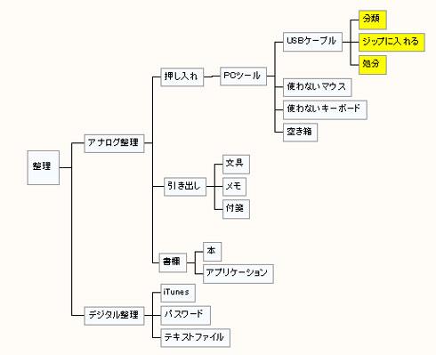 ks_mokuhyoub4.jpg