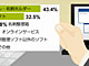 名刺管理の理想型は——オンラインサービスは相手の名前を覚えやすい!?