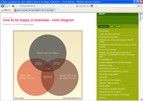 ts_venn_diagram.jpg