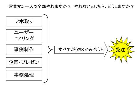 ts_unit1.jpg