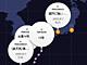 台風18号情報もTwitterで集める!? 最近の台風情報事情