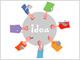 Webサービス図鑑/マインドマップ関連:マインドシェア