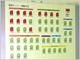 作図スピード6倍? 「PowerPointの達人」VS.「Visio 2010」の結果は——