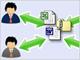 Webサービス図鑑/ファイル転送:Filest