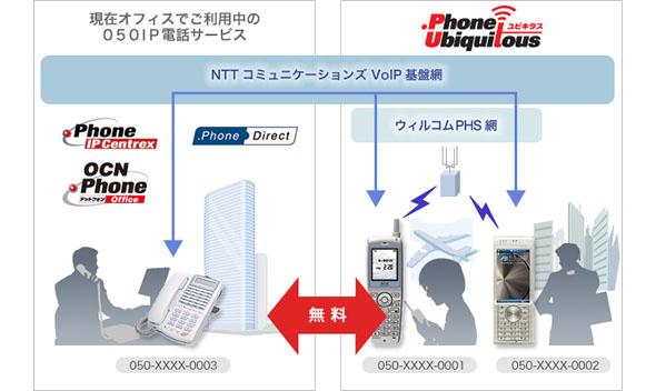 st_nttcom02.jpg