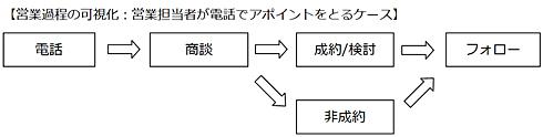 st_eigyo01.jpg