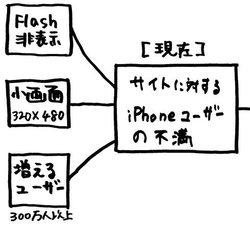 st_tegaki02.jpg