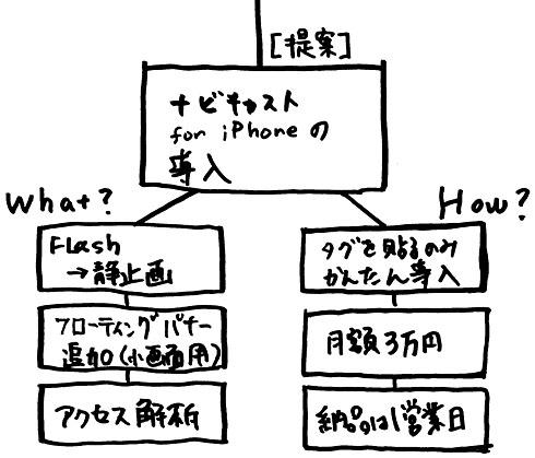 st_tegaki04.jpg