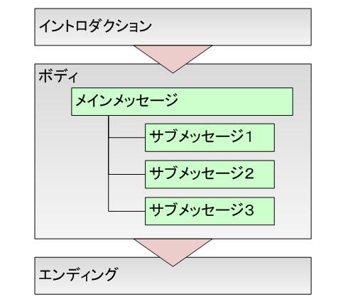 st_kaimai03.jpg