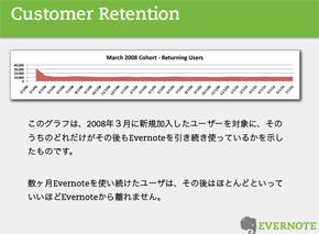 Evernoteの継続利用者数