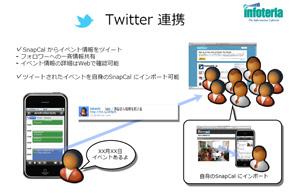 Twitter連係
