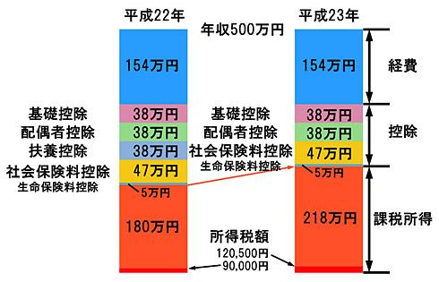 st_tax02.jpg