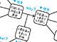 プレゼンの構想図を描いてみる——「図解プロット」で引っ越し問題を解決