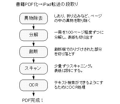 st_kai05.jpg