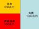日本財政は破綻するのか——図解思考で見極める