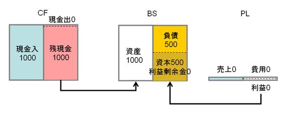sk_lego03.jpg