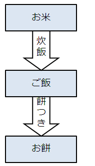 sk_bun03a.jpg