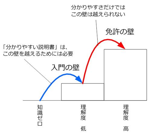 sk_wakari01.jpg