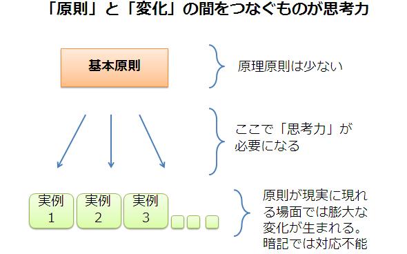 shk_yutori01.jpg