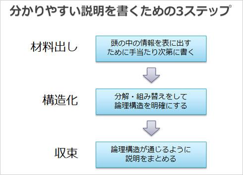 shk_kai3501.jpg
