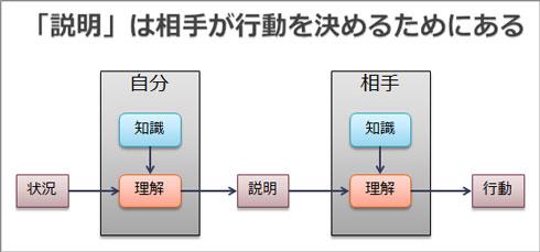 shk_kai3701.jpg