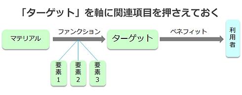 st_kaimai02.jpg