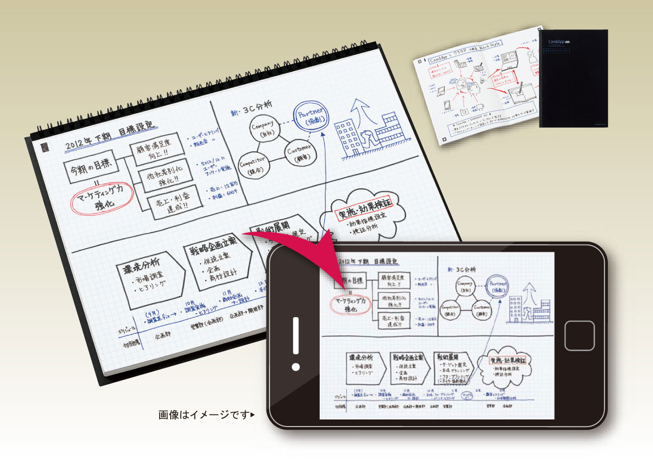 スマートフォン連係文具をタイプ別に使い分ける (1/2)