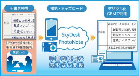 shk_skydesk.jpg