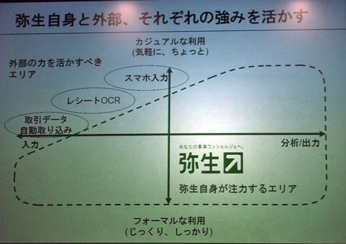 shk_yayoi05.jpg