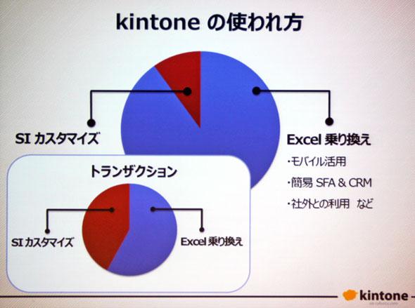 shk_kintone03.jpg
