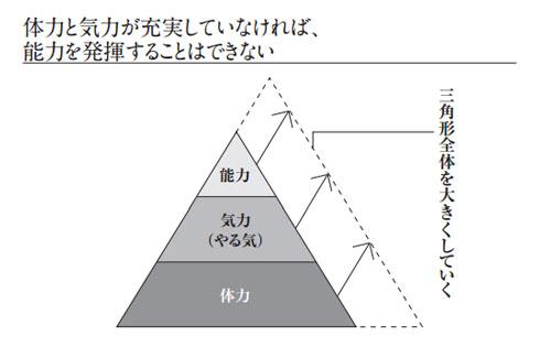 shk_yoshi01.jpg