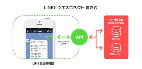 旅行サイトのエクスペディア、Bitcoinでの決済に対応 - CNET Japan