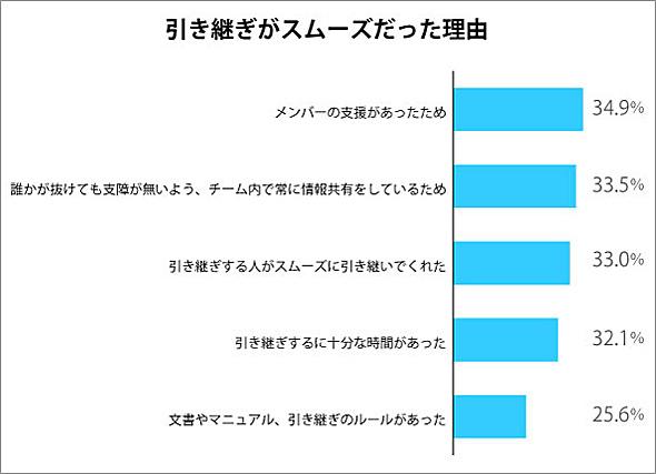 ks_graph02_1.jpg