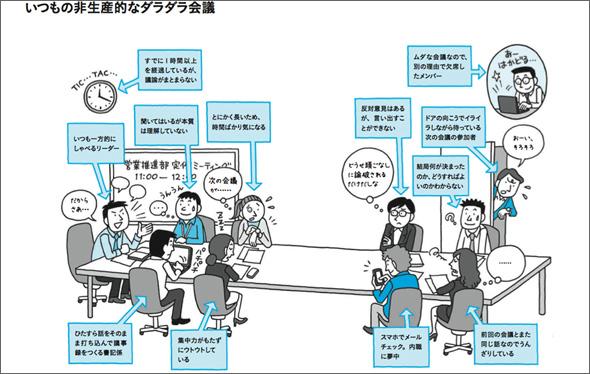 図解思考の会議