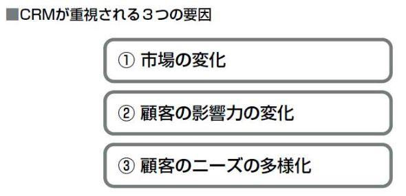ks_crm_3_effect.jpg