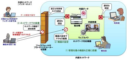 DDoS攻撃、800円でやってあげる」が成り立つワケ - ITmedia ...