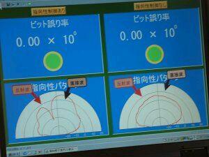 電波干渉の低減