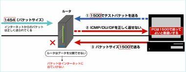 /broadband/0302/19/blackhole.jpg
