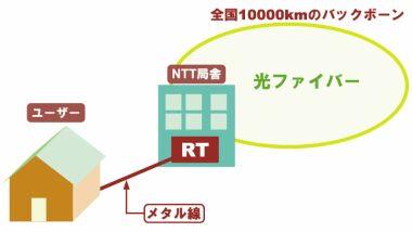 /broadband/0304/02/denwa.jpg