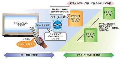 /broadband/0304/25/tnavi12.jpg