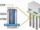 既製杭で地中熱交換できる新工法、コスト削減や都市部にメリット