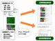 デジタル野帳「eYACHO」に工事写真台帳や出来形管理表を自動生成する新機能