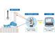 杭精度管理システム「インプラントNAVI」のレンタル・リースを開始、技研製作所