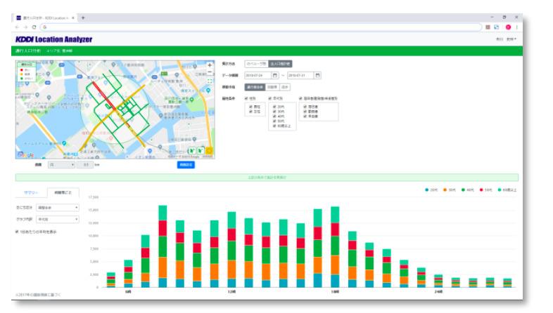 技研商事インターナショナル、クラウド型GISに主要動線分析機能